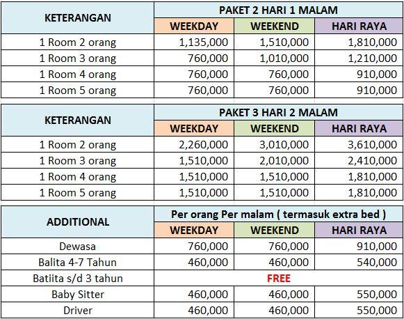harga paket wisata pulau umang 2018